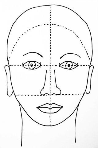 tegnet ansigt
